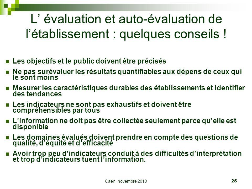 Caen- novembre 2010 25 L évaluation et auto-évaluation de létablissement : quelques conseils ! Les objectifs et le public doivent être précisés Ne pas