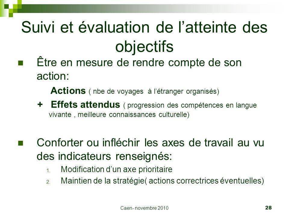 Caen- novembre 2010 28 Suivi et évaluation de latteinte des objectifs Être en mesure de rendre compte de son action: Actions ( nbe de voyages à létran