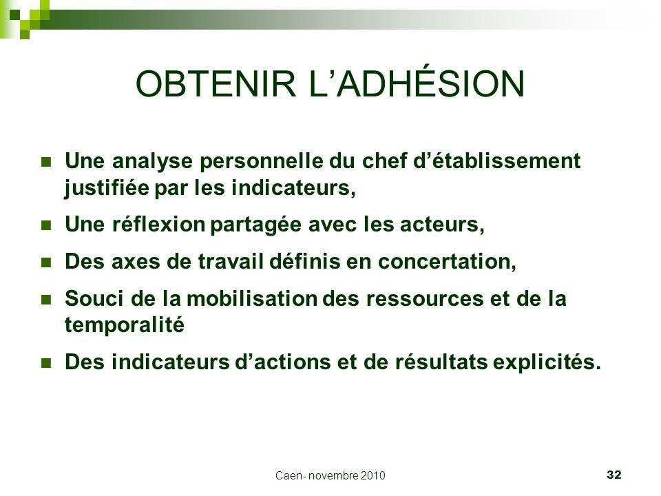Caen- novembre 2010 32 OBTENIR LADHÉSION Une analyse personnelle du chef détablissement justifiée par les indicateurs, Une réflexion partagée avec les