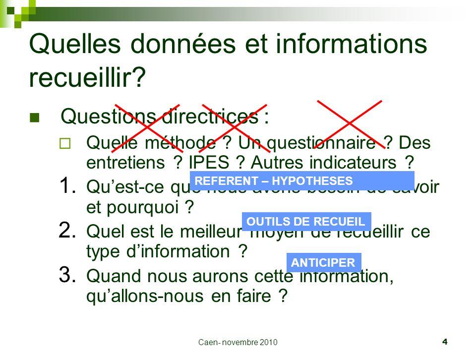4 Quelles données et informations recueillir? Questions directrices : Quelle méthode ? Un questionnaire ? Des entretiens ? IPES ? Autres indicateurs ?