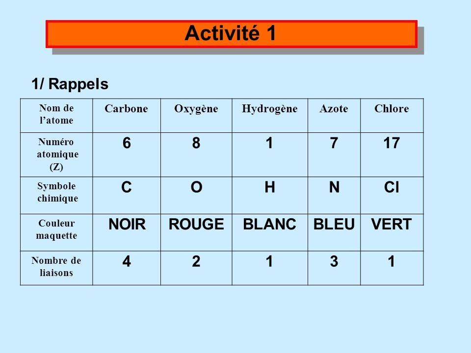 3 - Formule développée dune molécule Ex : H – O – H II. Représentation dune molécule Dans une formule développée toutes les liaisons covalentes appara