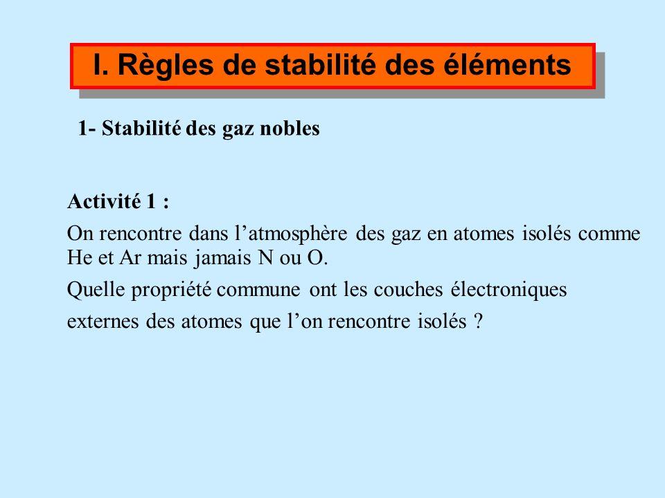 Plan du cours I. Règles de stabilité des éléments 1 - Stabilité des gaz nobles 2 - Règle du duet et de loctet 3- Application aux molécules II. Représe