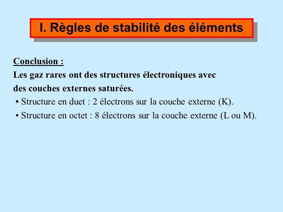 I. Règles de stabilité des éléments 1- Stabilité des gaz nobles Activité 1 : On rencontre dans latmosphère des gaz en atomes isolés comme He et Ar mai