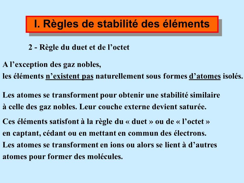 I. Règles de stabilité des éléments Conclusion : Les gaz rares ont des structures électroniques avec des couches externes saturées. Structure en duet
