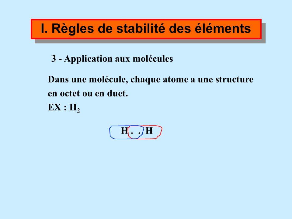 I. Règles de stabilité des éléments 2 - Règle du duet et de loctet A lexception des gaz nobles, les éléments nexistent pas naturellement sous formes d