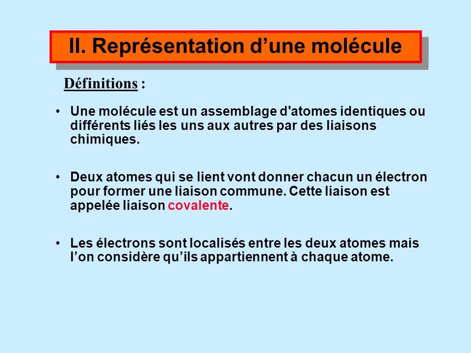 I. Règles de stabilité des éléments 3 - Application aux molécules Dans une molécule, chaque atome a une structure en octet ou en duet. EX : H 2 H.. H