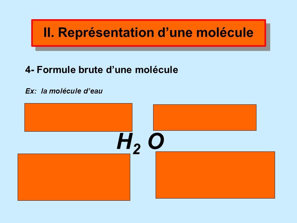 Une molécule est un assemblage d'atomes identiques ou différents liés les uns aux autres par des liaisons chimiques. Deux atomes qui se lient vont don