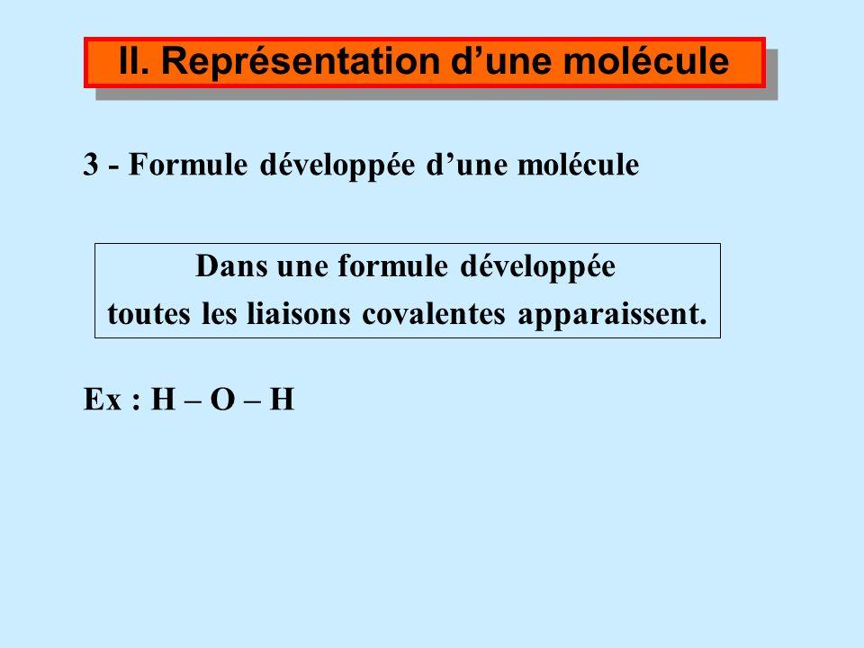 4- Formule brute dune molécule Ex: la molécule deau Symbole chimique de latome dhydrogène. de latome doxygène. H 2 O Lindice 2 indique le nombre Labse