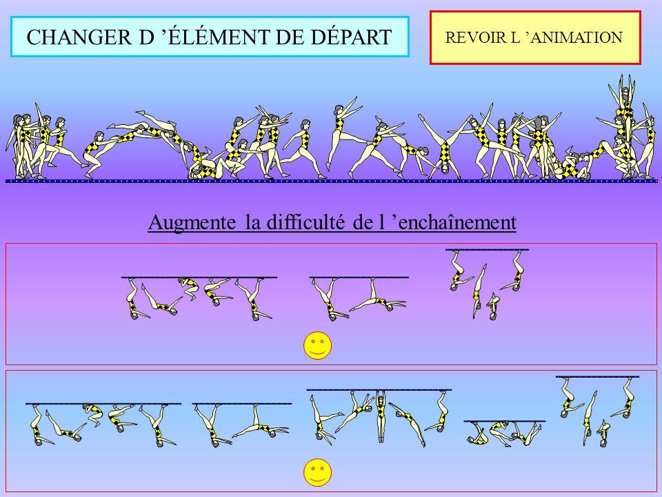 VOIR L ANIMATION ACCUEIL CHANGER D ÉLÉMENT DE DÉPART