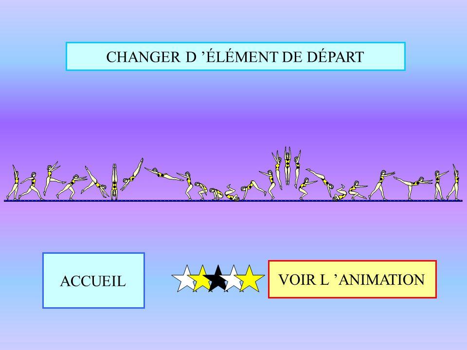 REVOIR L ANIMATION CHANGER D ÉLÉMENT DE DÉPART