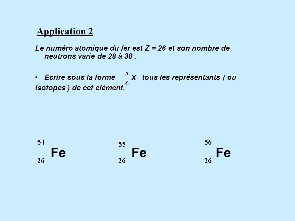 Le numéro atomique du fer est Z = 26 et son nombre de neutrons varie de 28 à 30. Ecrire sous la forme X tous les représentants (ou isotopes) de cet él