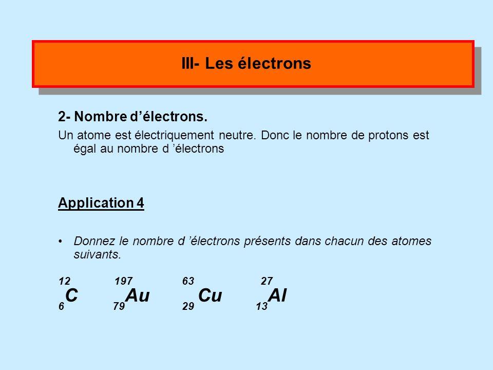 III- Les électrons 1- Quest ce quun électron? chargée délectricité négative.Lélectron est une particule chargée délectricité négative. On parle de la