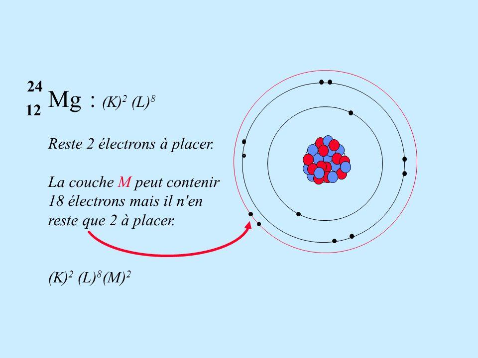 Mg : (K) 2 Reste 10 électrons à placer. Remplissons la couche L de 8 électrons. 24 12