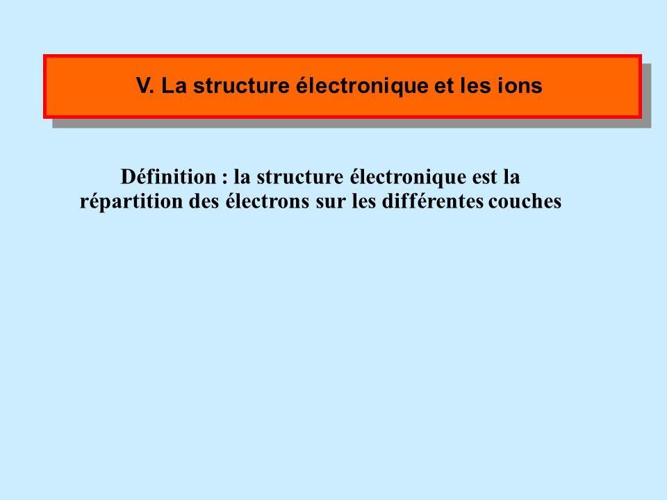 IV. Les masses dans latome. 3- Calcul de la masse d un atome. Application 7 A quoi est égale la masse d un atome de mercure? Conclusion Conclusion: Da