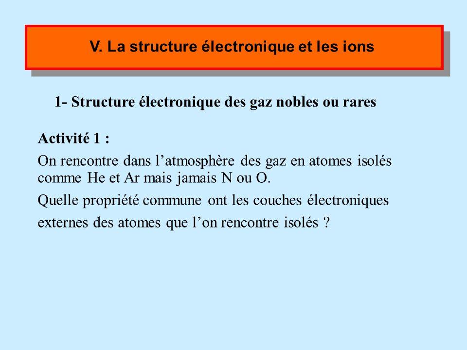 V. La structure électronique et les ions Définition : la structure électronique est la répartition des électrons sur les différentes couches