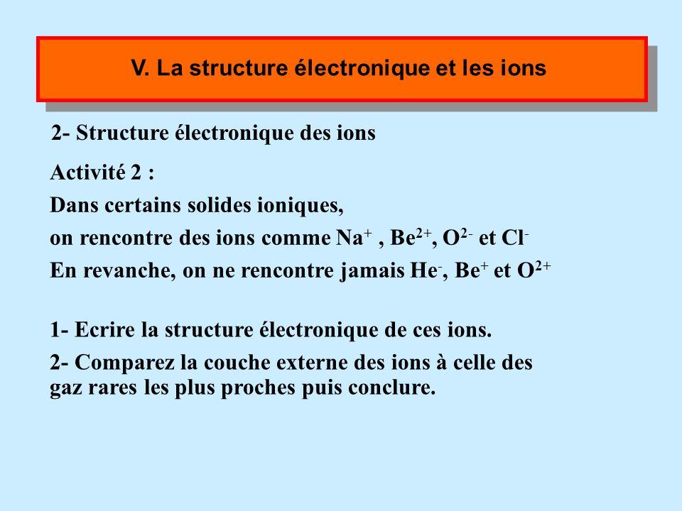 Conclusion : Les gaz rares ont des structures électroniques avec des couches externes saturées. Structure en duet : 2 électrons sur la couche externe