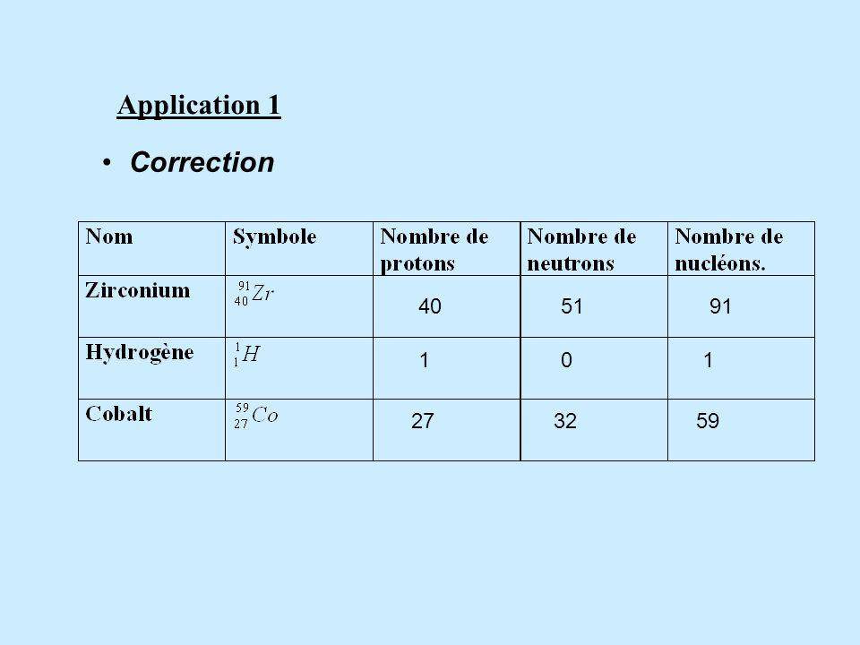 Compléter le tableau Application 1