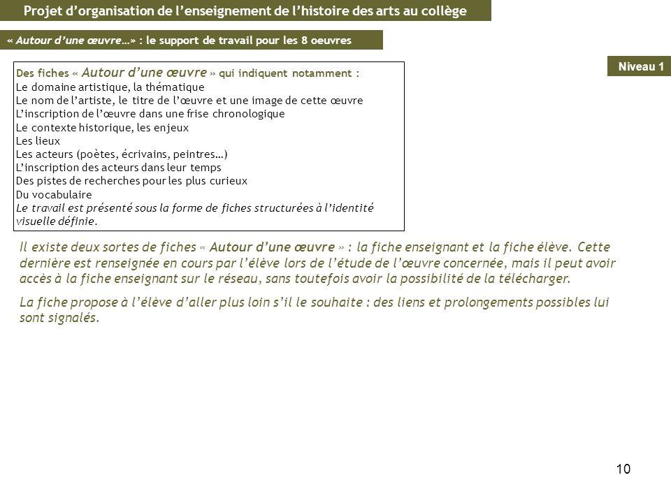 10 Projet dorganisation de lenseignement de lhistoire des arts au collège Des fiches « Autour dune œuvre » qui indiquent notamment : Le domaine artist