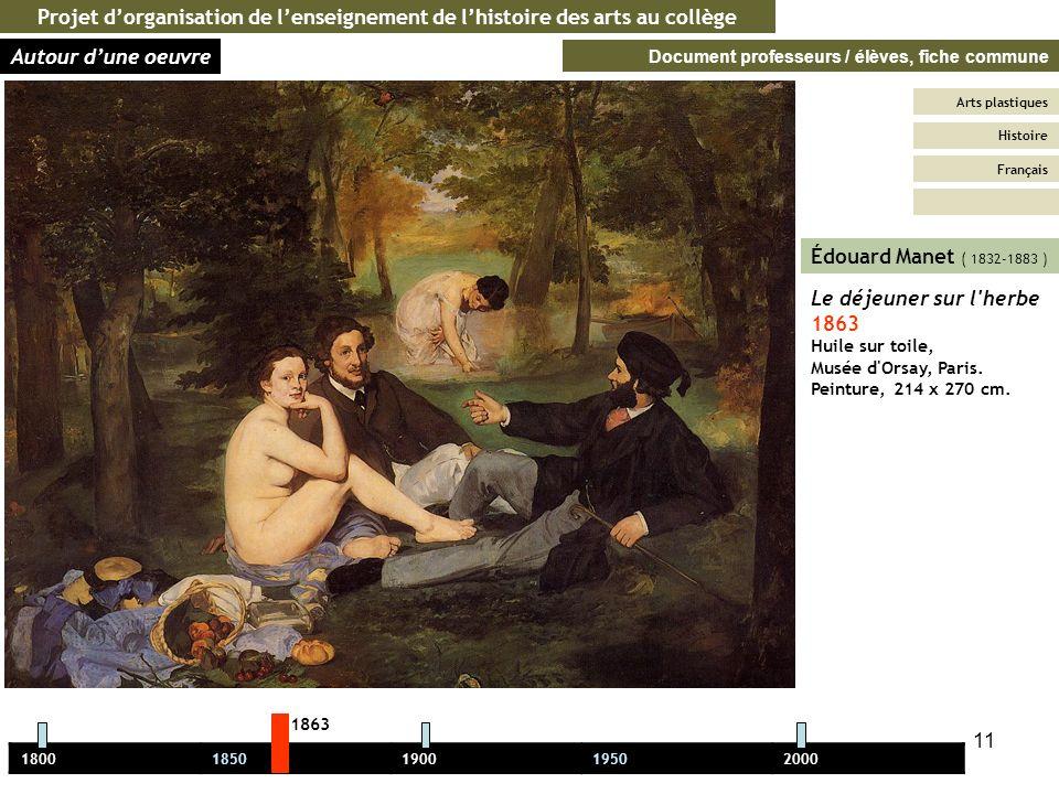 11 Projet dorganisation de lenseignement de lhistoire des arts au collège Autour dune oeuvre Édouard Manet ( 1832-1883 ) Arts plastiques Histoire Fran