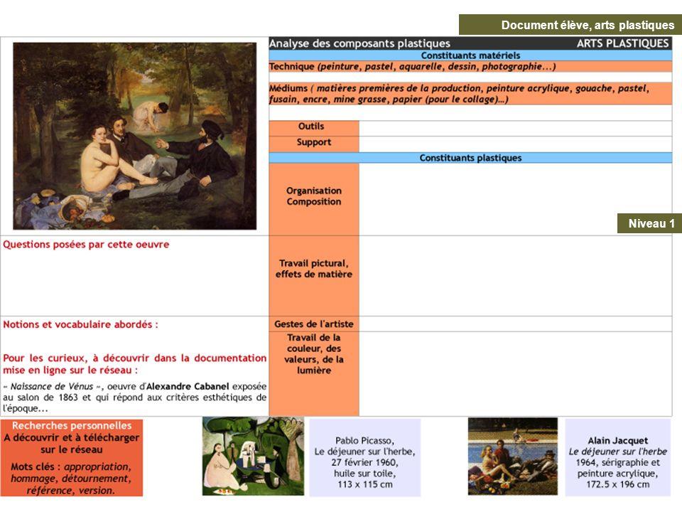 18 Document élève, arts plastiques Niveau 1