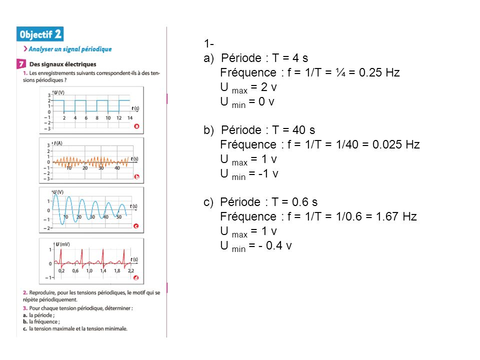 1- a) Période : T = 4 s Fréquence : f = 1/T = ¼ = 0.25 Hz U max = 2 v U min = 0 v b) Période : T = 40 s Fréquence : f = 1/T = 1/40 = 0.025 Hz U max =