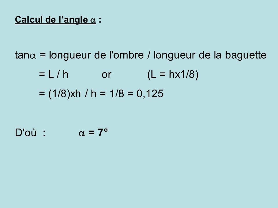 Calcul de l'angle : tan = longueur de l'ombre / longueur de la baguette = L / h or (L = hx1/8) = (1/8)xh / h = 1/8 = 0,125 D'où : = 7°