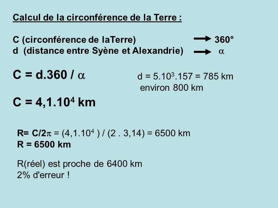 Calcul de la circonférence de la Terre : C (circonférence de laTerre) 360° d (distance entre Syène et Alexandrie) C = d.360 / d = 5.10 3.157 = 785 km