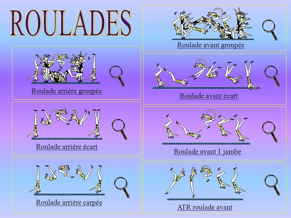Roulade arrière groupée Roulade arrière écartRoulade arrière carpée Roulade avant groupée Roulade avant écart Roulade avant 1 jambeATR roulade avant