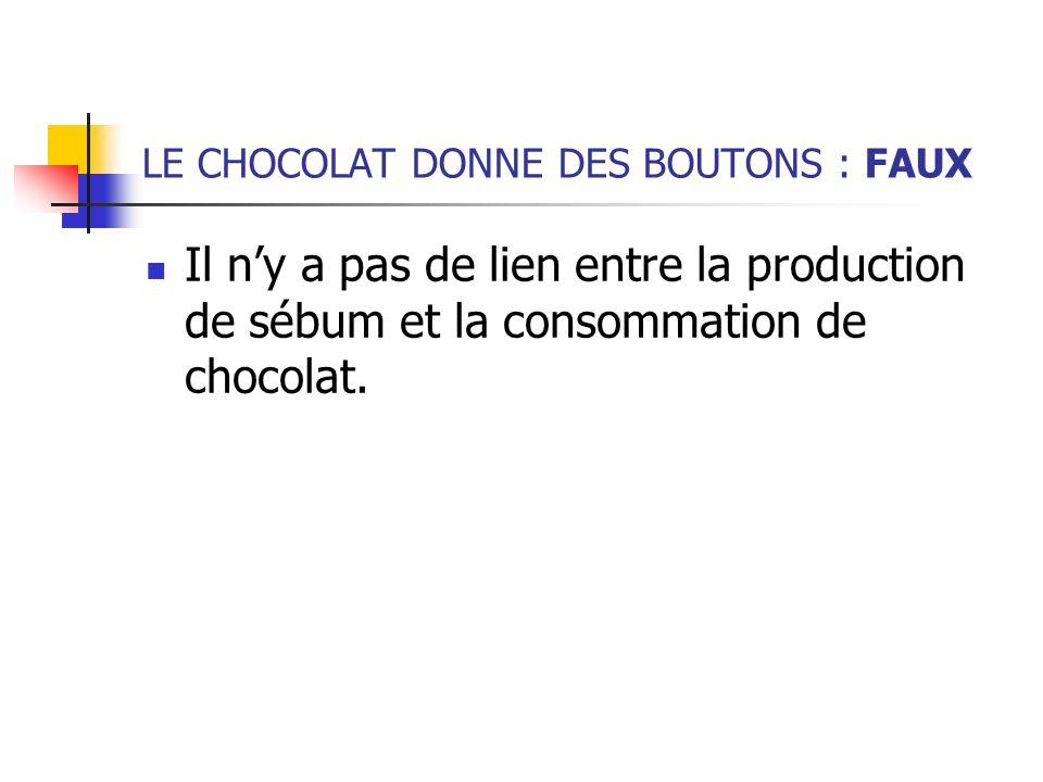 LE CHOCOLAT DONNE DES BOUTONS : FAUX Il ny a pas de lien entre la production de sébum et la consommation de chocolat.