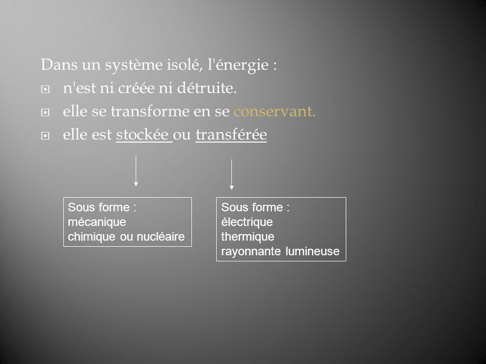 Dans un système isolé, l'énergie : n'est ni créée ni détruite. elle se transforme en se conservant. elle est stockée ou transférée Sous forme : mécani