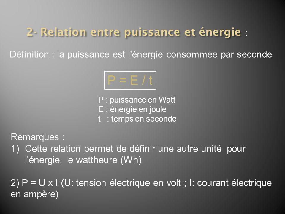 Définition : la puissance est l'énergie consommée par seconde P = E / t Remarques : 1)Cette relation permet de définir une autre unité pour l'énergie,