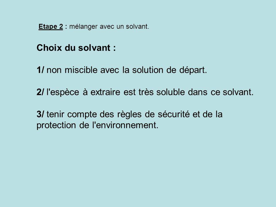 Etape 2 : mélanger avec un solvant. Choix du solvant : 1/ non miscible avec la solution de départ. 2/ l'espèce à extraire est très soluble dans ce sol