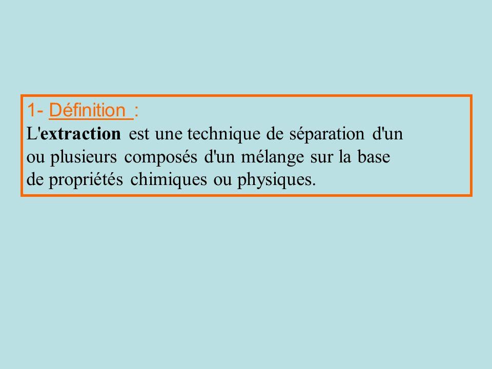1- Définition : L'extraction est une technique de séparation d'un ou plusieurs composés d'un mélange sur la base de propriétés chimiques ou physiques.