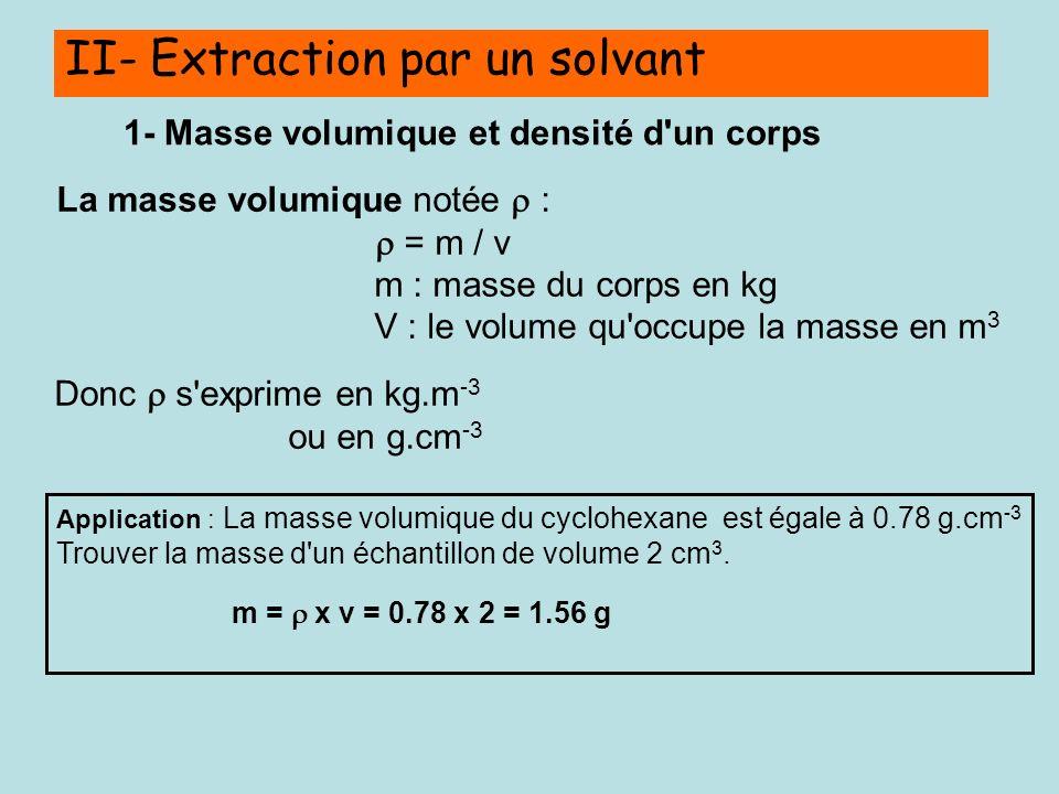 II- Extraction par un solvant 1- Masse volumique et densité d un corps La masse volumique notée : = m / v m : masse du corps en kg V : le volume qu occupe la masse en m 3 Application : La masse volumique du cyclohexane est égale à 0.78 g.cm -3 Trouver la masse d un échantillon de volume 2 cm 3.