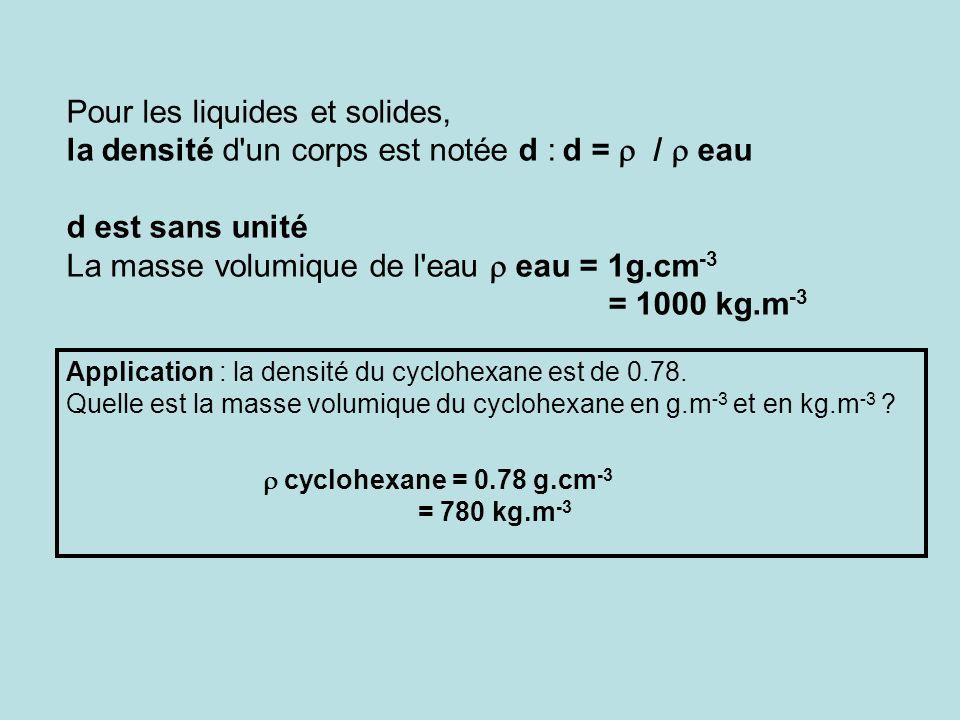 Pour les liquides et solides, la densité d un corps est notée d : d = / eau d est sans unité La masse volumique de l eau eau = 1g.cm -3 = 1000 kg.m -3 Application : la densité du cyclohexane est de 0.78.