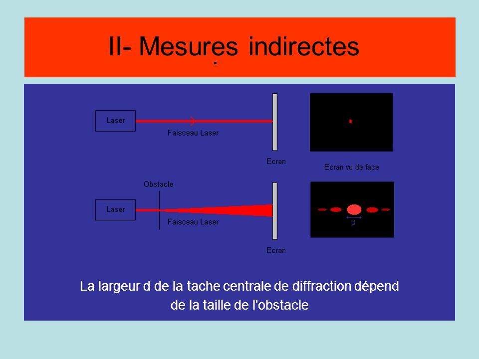 La largeur d de la tache centrale de diffraction dépend de la taille de l'obstacle Méthode par diffraction II- Mesures indirectes