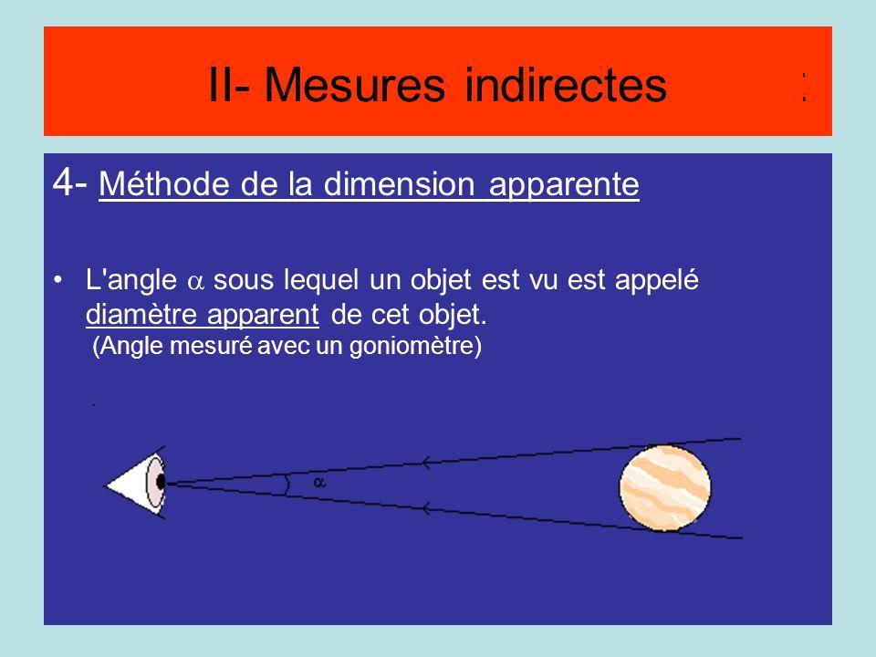 4- Méthode de la dimension apparente L'angle sous lequel un objet est vu est appelé diamètre apparent de cet objet. (Angle mesuré avec un goniomètre)