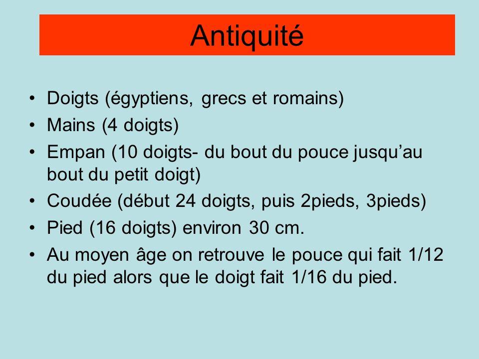 Antiquité Doigts (égyptiens, grecs et romains) Mains (4 doigts) Empan (10 doigts- du bout du pouce jusquau bout du petit doigt) Coudée (début 24 doigt