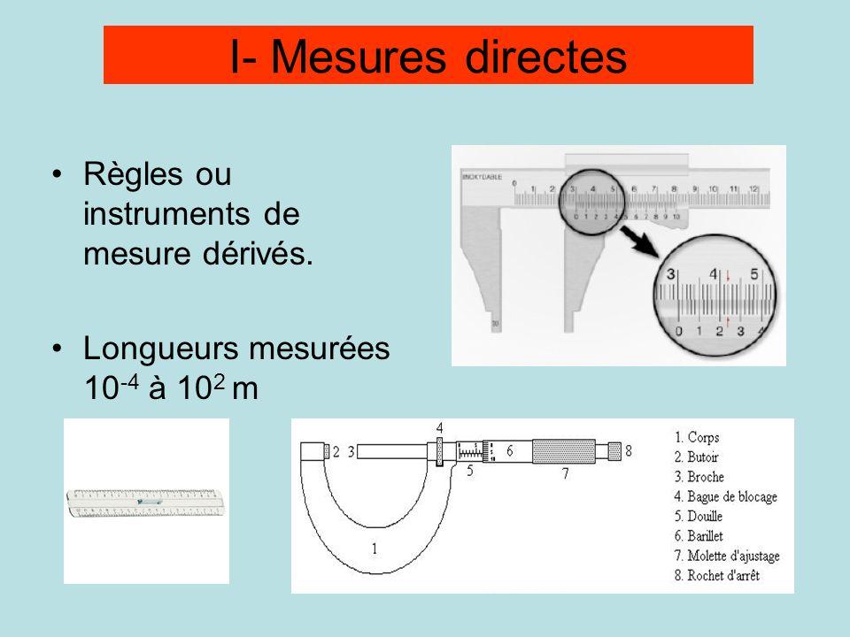 I- Mesures directes Règles ou instruments de mesure dérivés. Longueurs mesurées 10 -4 à 10 2 m