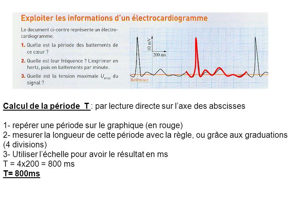 Calcul de la période T : par lecture directe sur laxe des abscisses 1- repérer une période sur le graphique (en rouge) 2- mesurer la longueur de cette