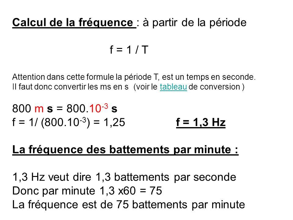 Calcul de la fréquence : à partir de la période f = 1 / T Attention dans cette formule la période T, est un temps en seconde. Il faut donc convertir l