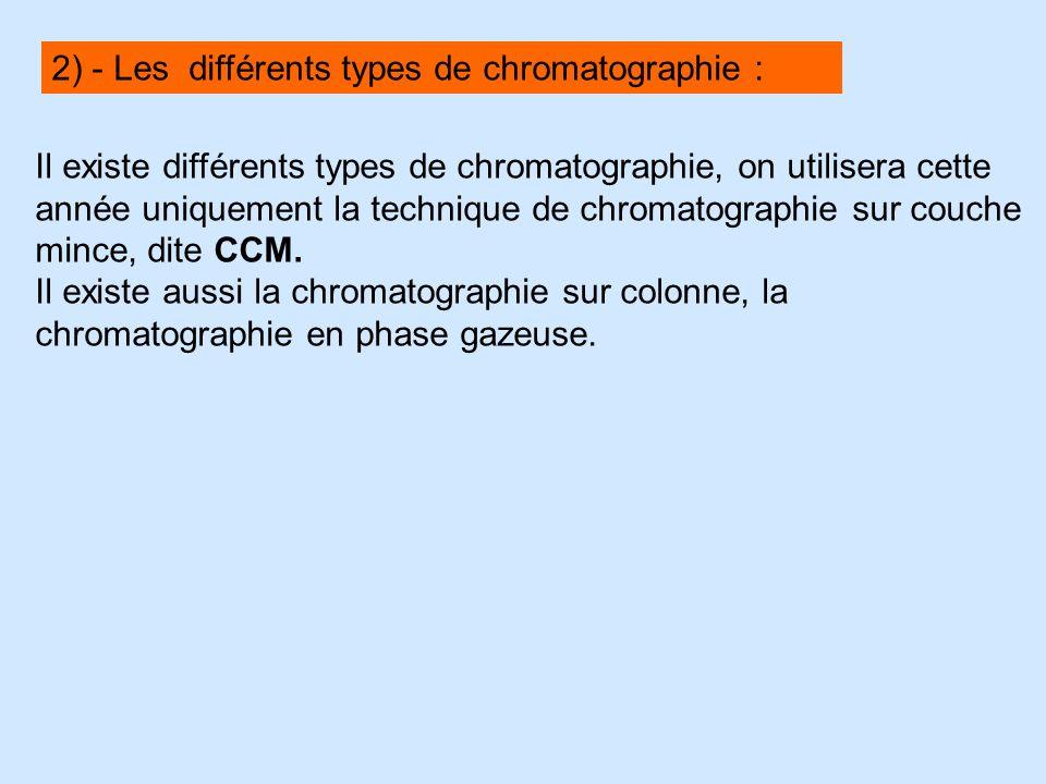 Il existe différents types de chromatographie, on utilisera cette année uniquement la technique de chromatographie sur couche mince, dite CCM. Il exis