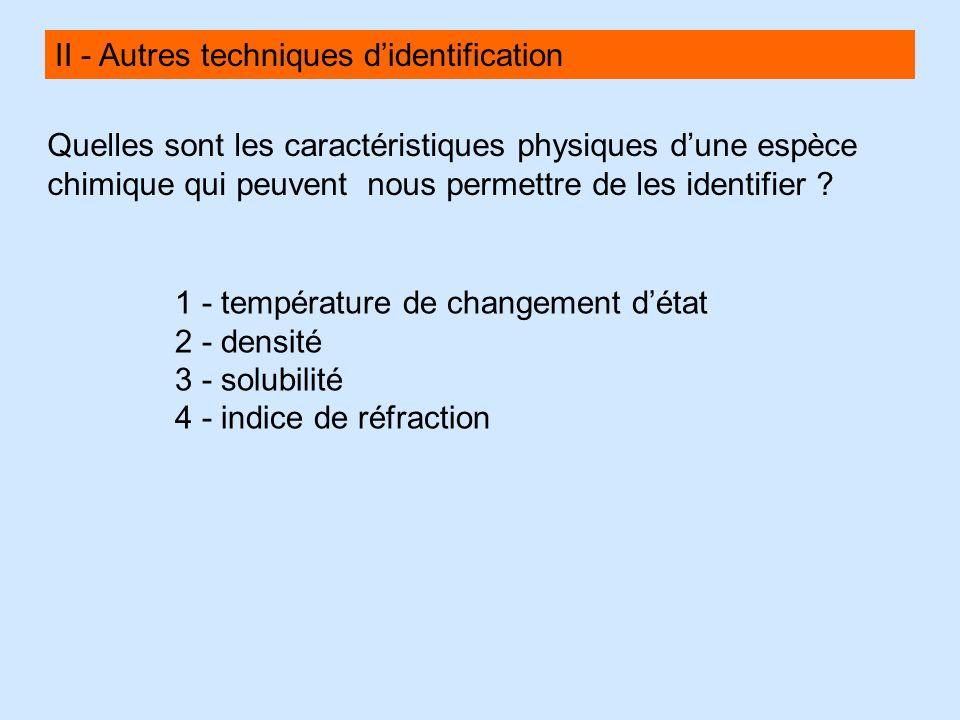 Quelles sont les caractéristiques physiques dune espèce chimique qui peuvent nous permettre de les identifier ? II - Autres techniques didentification
