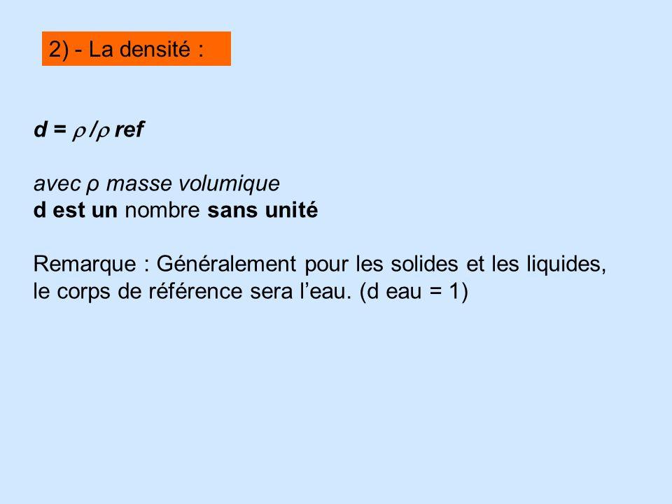 d = / ref avec ρ masse volumique d est un nombre sans unité Remarque : Généralement pour les solides et les liquides, le corps de référence sera leau.