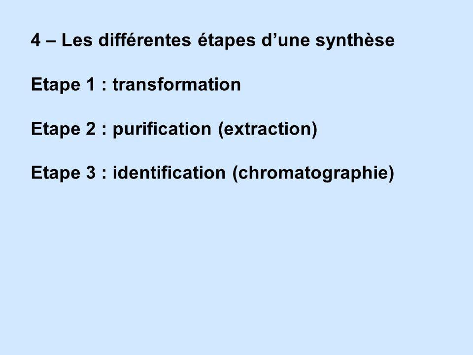 I- La chimie de synthèse industrielle 1- Importance -La synthèse permet de préparer des espèces existantes en plus grande quantité.