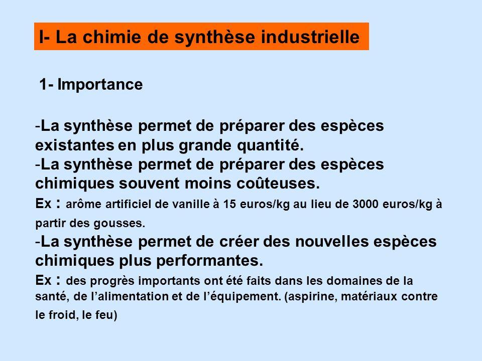 I- La chimie de synthèse industrielle 1- Importance -La synthèse permet de préparer des espèces existantes en plus grande quantité. -La synthèse perme