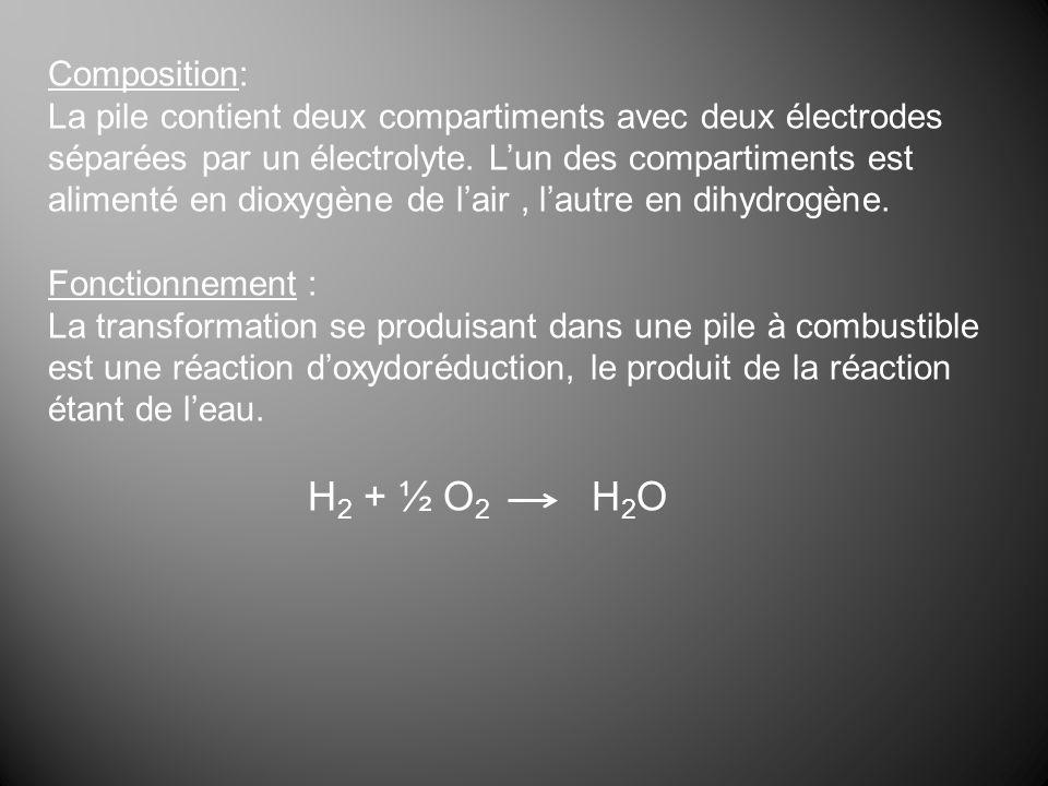 Composition: La pile contient deux compartiments avec deux électrodes séparées par un électrolyte. Lun des compartiments est alimenté en dioxygène de