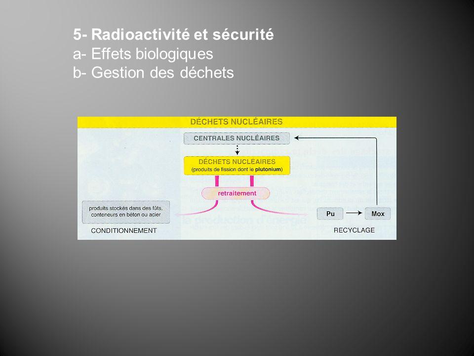 5- Radioactivité et sécurité a- Effets biologiques b- Gestion des déchets