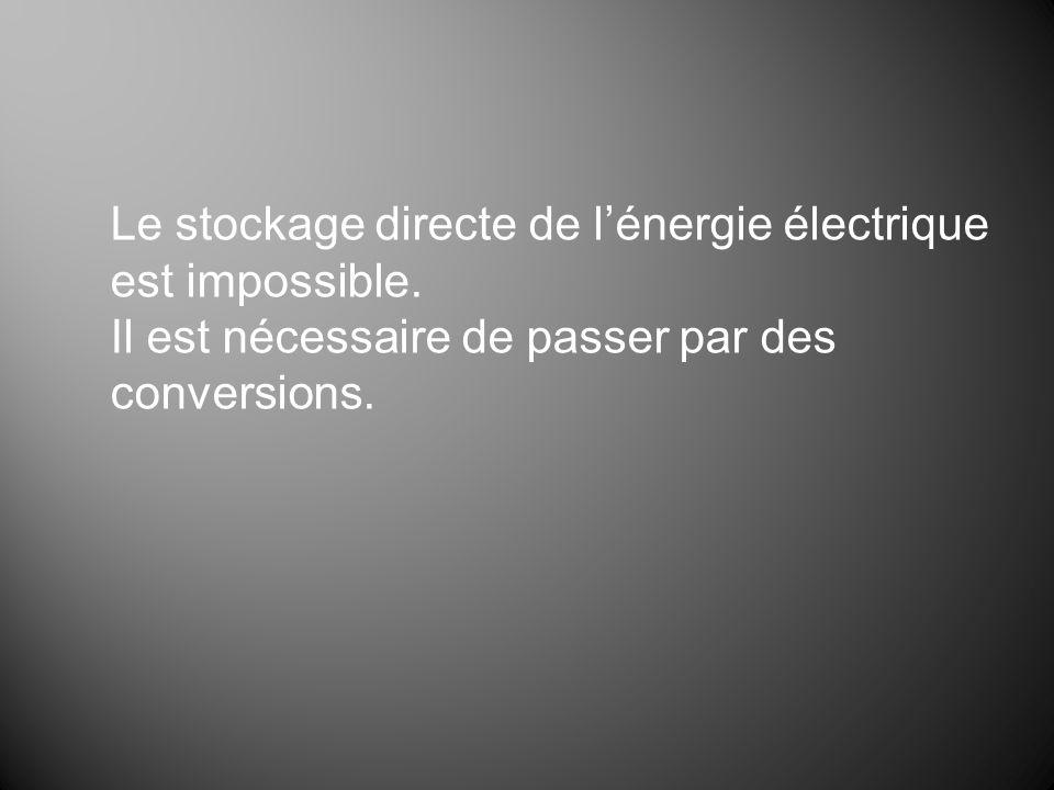 Le stockage directe de lénergie électrique est impossible. Il est nécessaire de passer par des conversions.