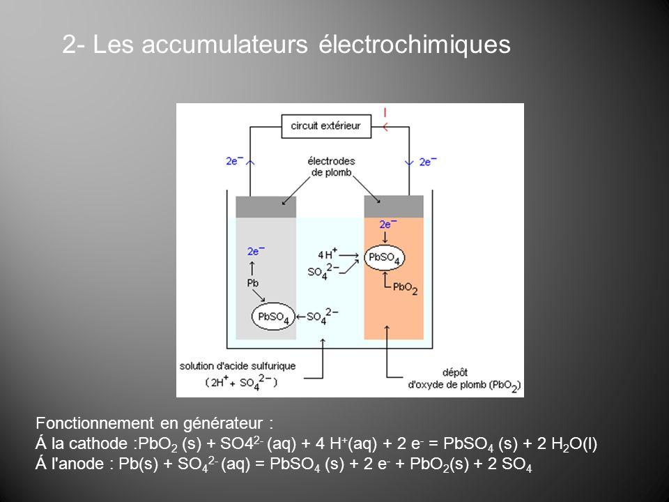 2- Les accumulateurs électrochimiques Fonctionnement en générateur : Á la cathode :PbO 2 (s) + SO4 2- (aq) + 4 H + (aq) + 2 e - = PbSO 4 (s) + 2 H 2 O(l) Á l anode : Pb(s) + SO 4 2- (aq) = PbSO 4 (s) + 2 e - + PbO 2 (s) + 2 SO 4